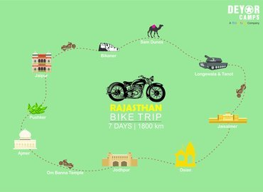 Rajasthan Bike Trip (Group) - Tour